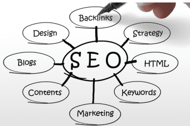 What you need to know specific to SEO